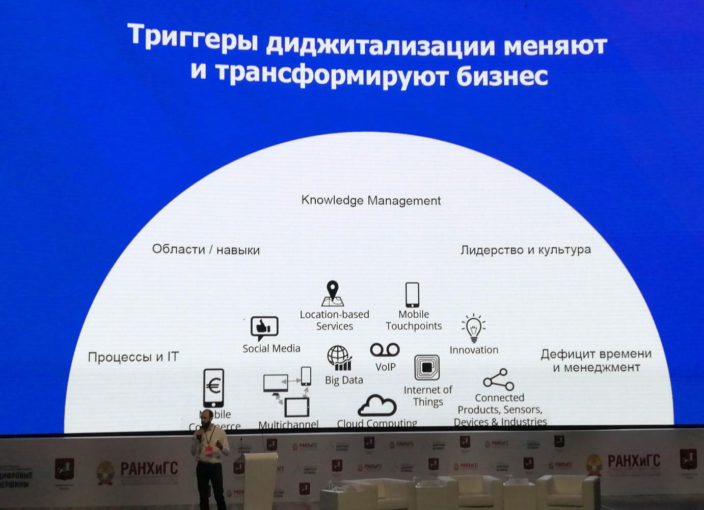 Цифровые вершины ИЦО