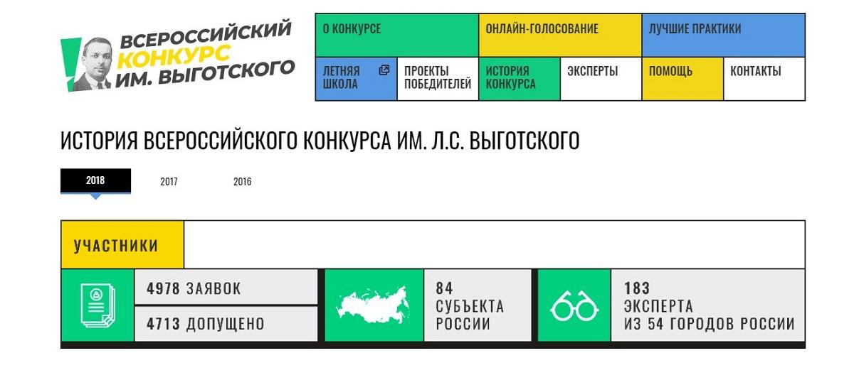 Объявлены долгожданные результаты всероссийского конкурса имени Л.С. Выготского!