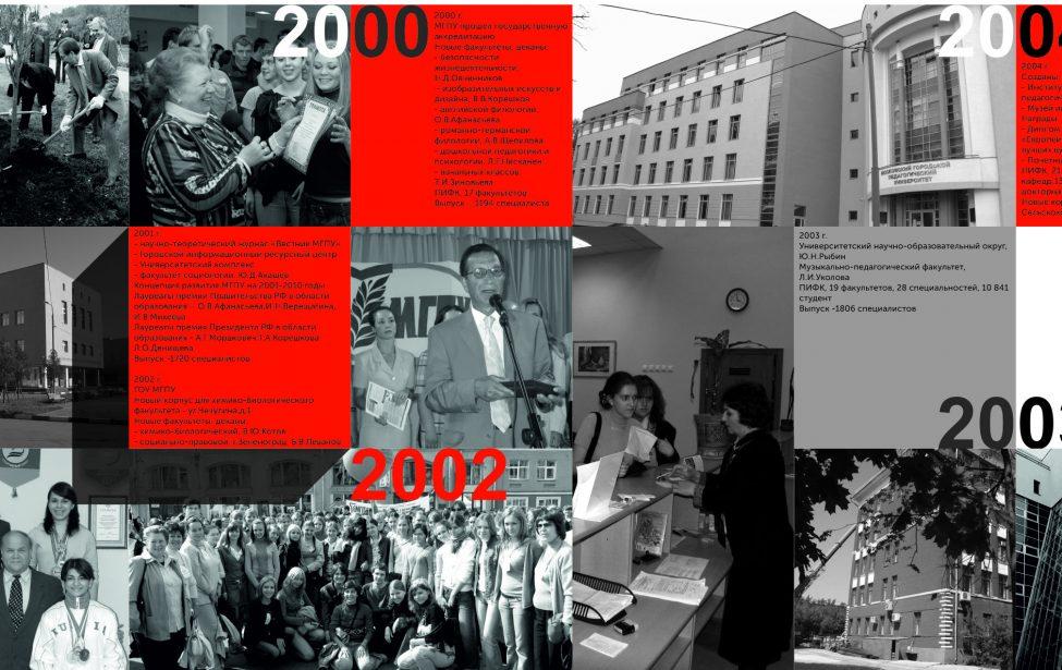 МГПУ — 10 лет, летопись второй пятилетки